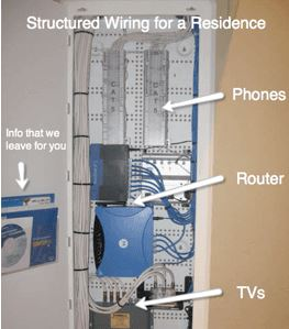 structured wiring can make home connectivity a breeze nyconn security rh nyconnsecurity com structured wiring cable structured wiring cable modem
